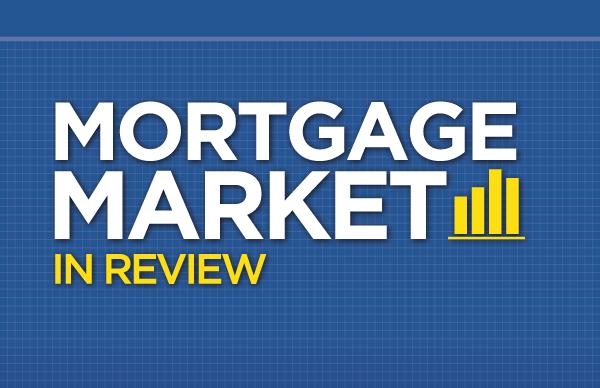 MIG Market Watch, April 16th, 2018