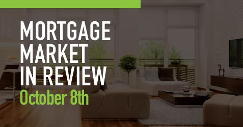 MIG Market Watch, October 8th, 2018