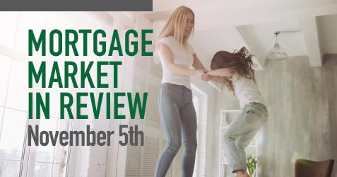 MIG Market Watch, November 5th, 2018
