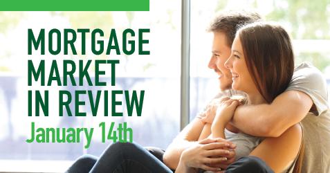 MIG Market Watch, January 14th, 2019