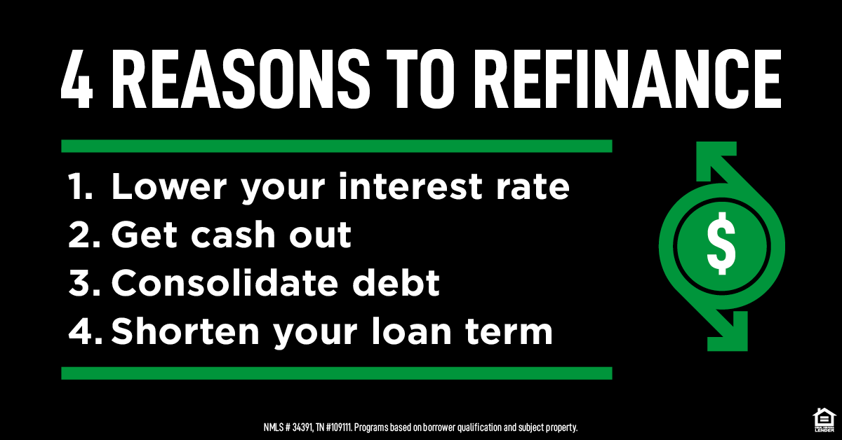 The Many Benefits of Refinancing: Taking Advantage of the Refi Boom