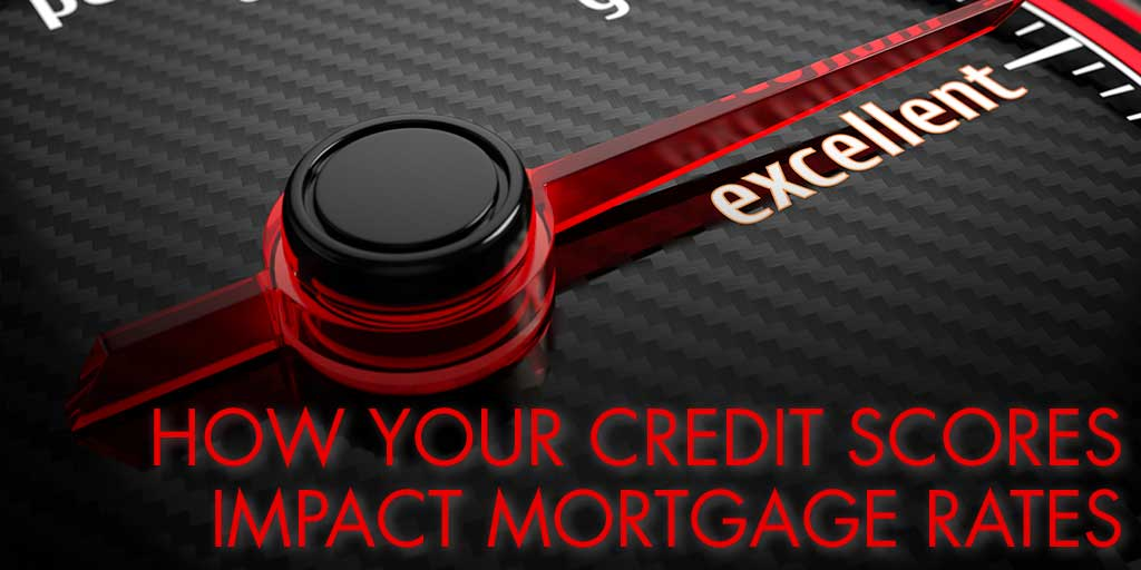 How Your Credit Scores Impact Mortgage Rates