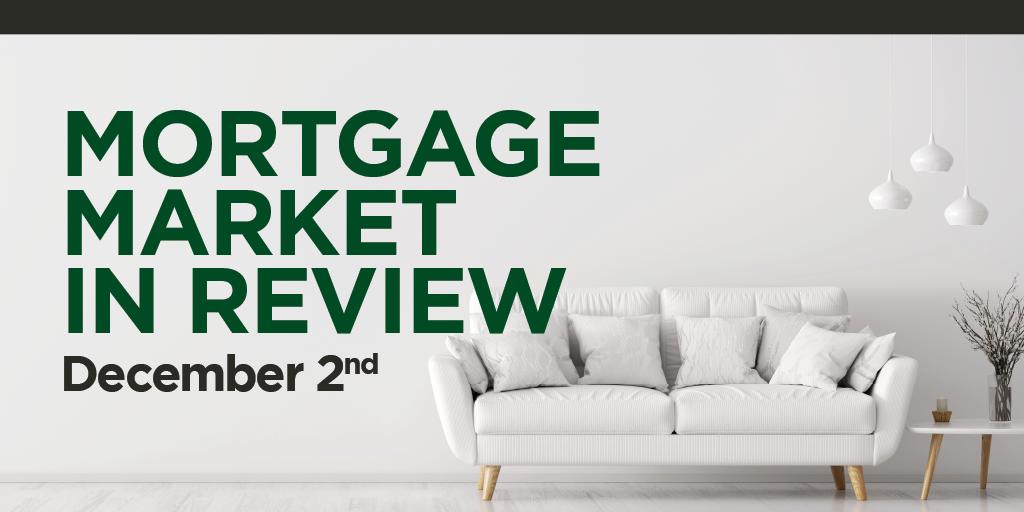 MIG Market Watch, December 2nd, 2019