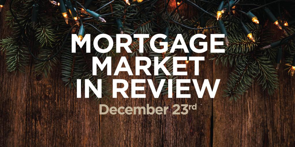 MIG Market Watch, December 23rd, 2019