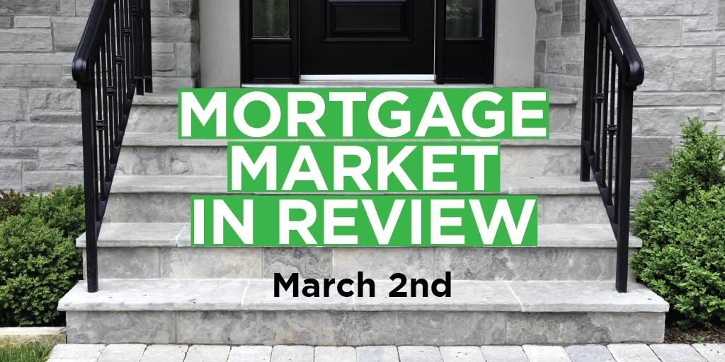 MIG Market Watch, March 2nd, 2020