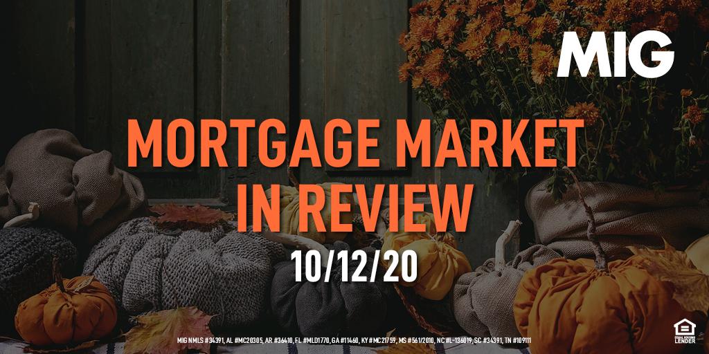 MIG Market Watch, October 12th, 2020