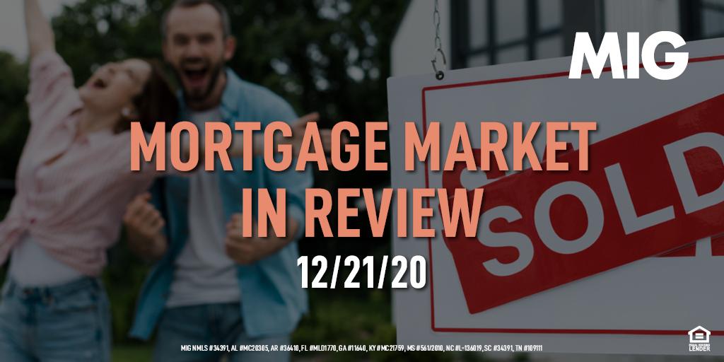 MIG Market Watch, December 21st, 2020
