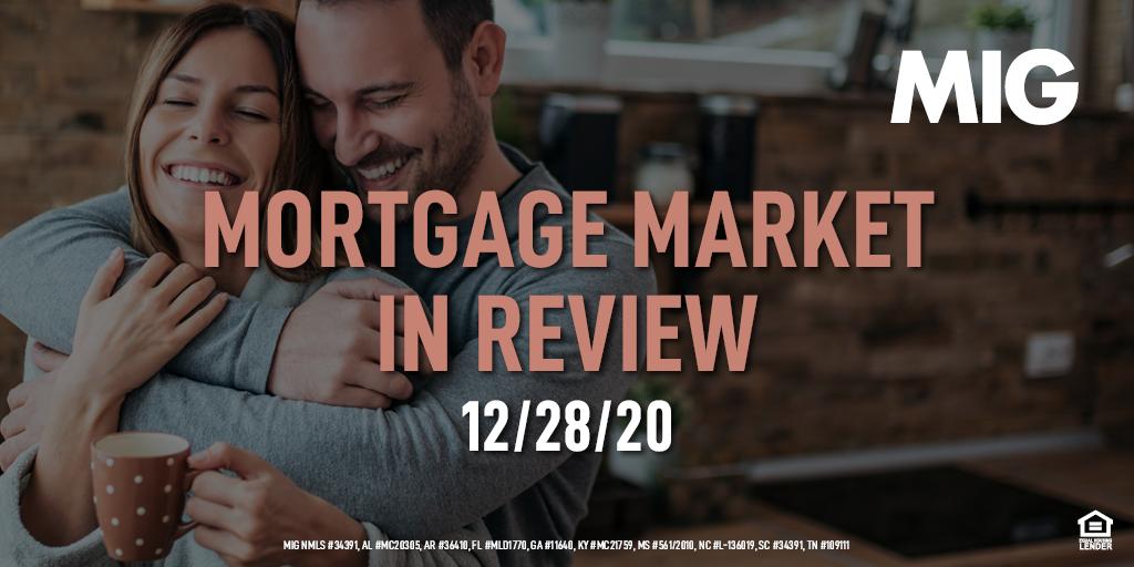 MIG Market Watch, December 28th, 2020