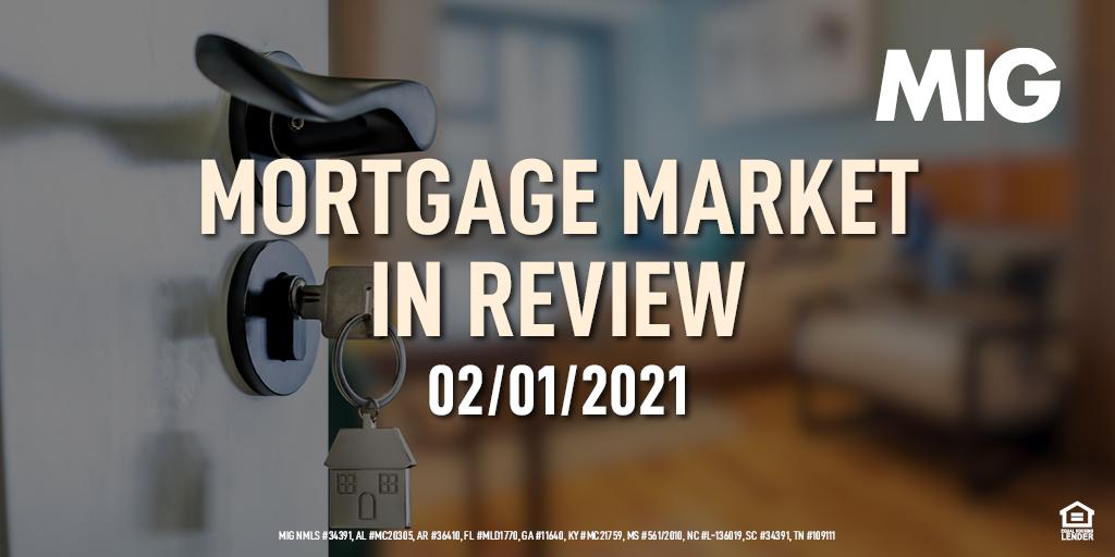 MIG Market Watch, February 1st, 2021