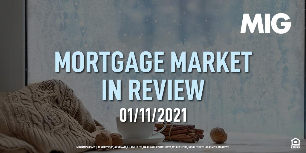 MIG Market Watch, January 11th, 2021