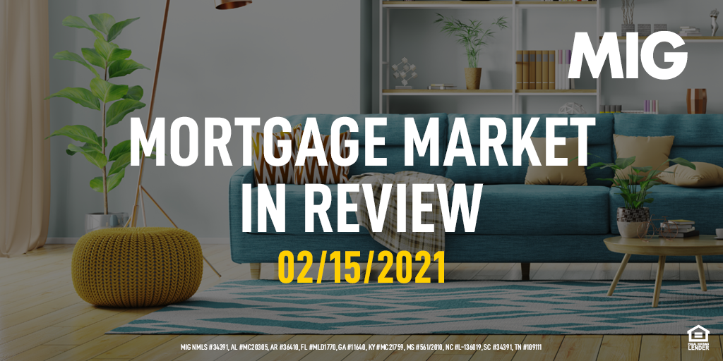 MIG Market Watch, February 15th, 2021