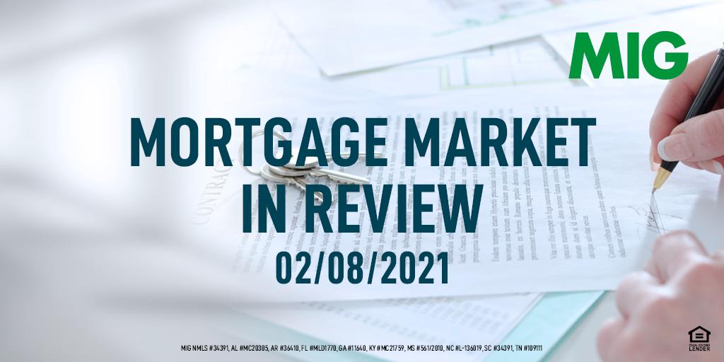 MIG Market Watch, February 8th, 2021