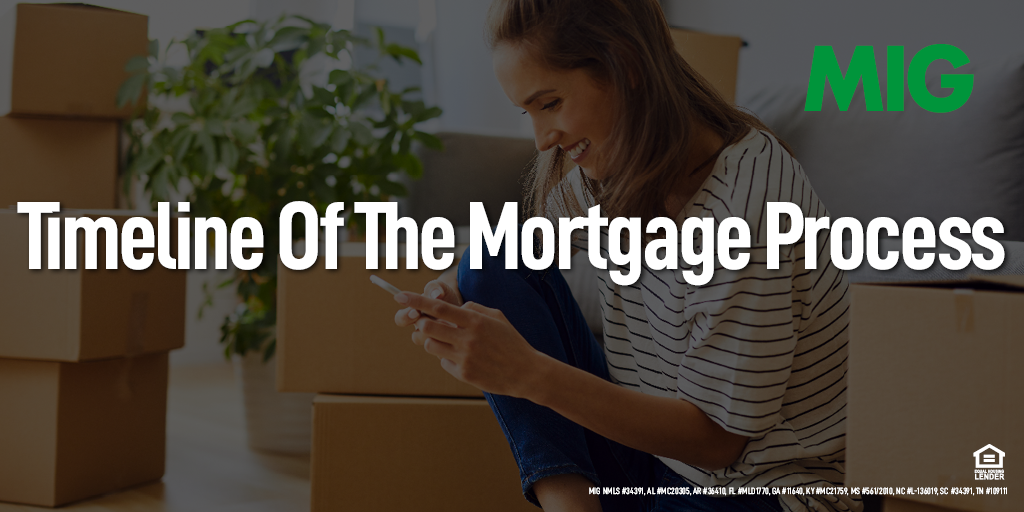 Found Your Dream Home? Here's a Timeline of the Mortgage Process